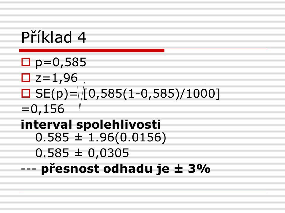 Příklad 4 p=0,585 z=1,96 SE(p)= [0,585(1-0,585)/1000] =0,156